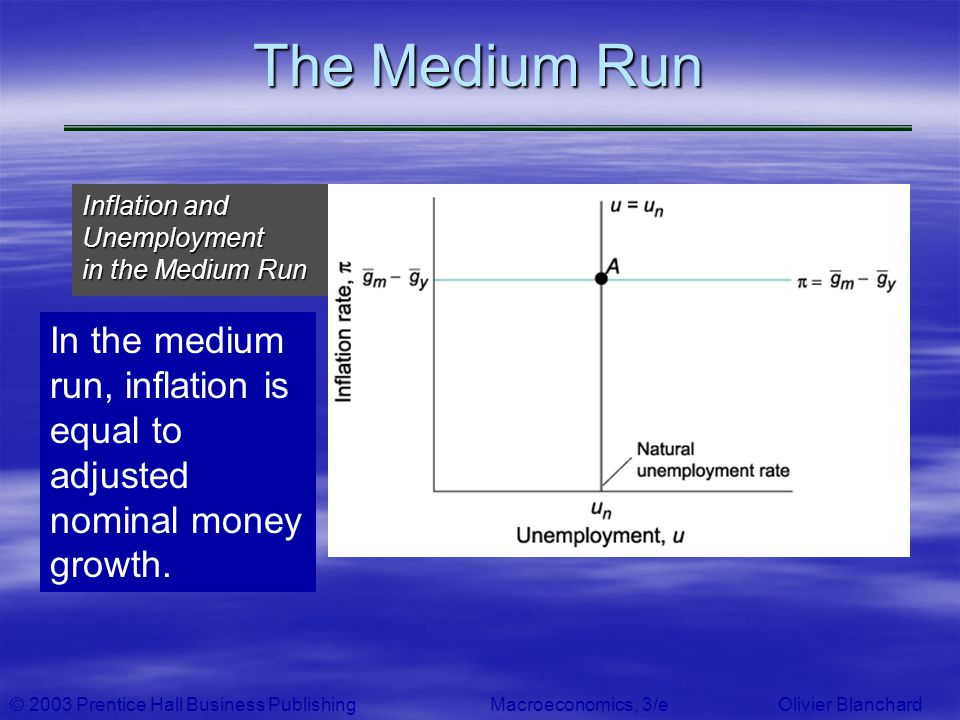 The Medium Run Inflation and Unemployment in the Medium Run.
