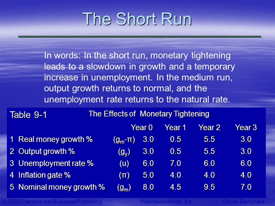 The Short Run
