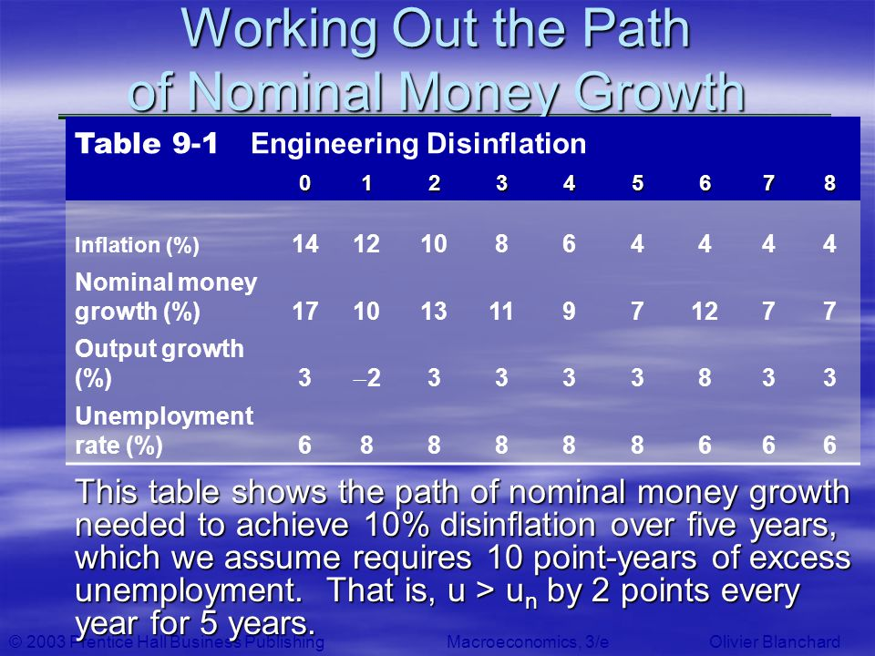 Working Out the Path of Nominal Money Growth