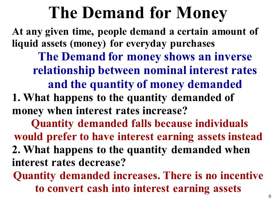 The Demand for Money At any given time, people demand a certain amount of liquid assets (money) for everyday purchases.