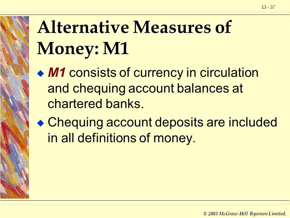 Alternative Measures of Money: M1