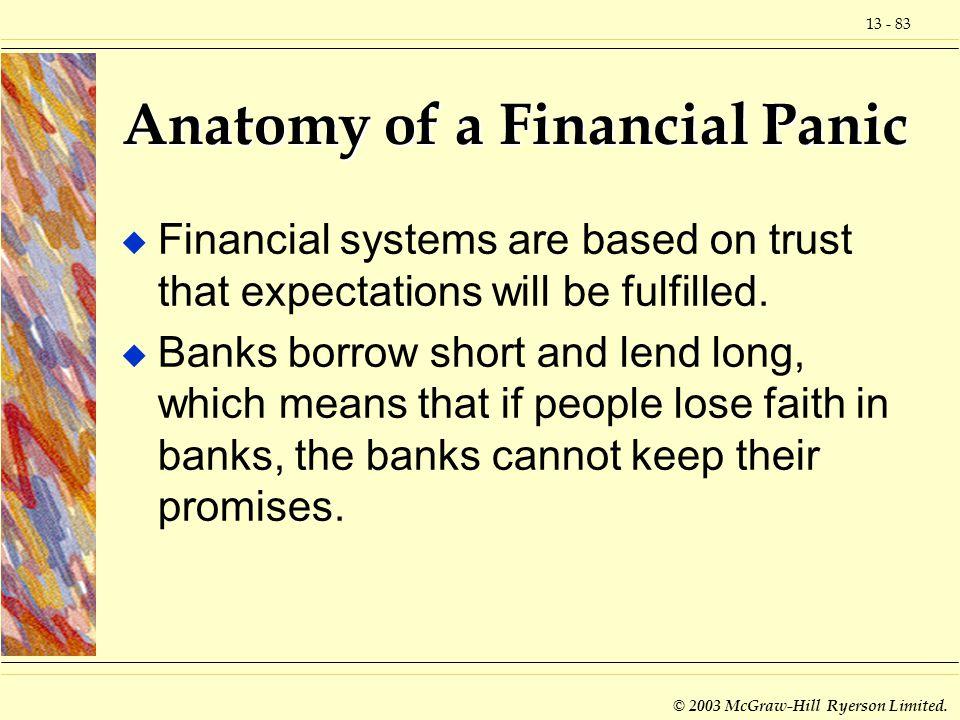 Anatomy of a Financial Panic