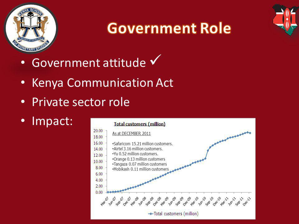 Government Role Government attitude  Kenya Communication Act