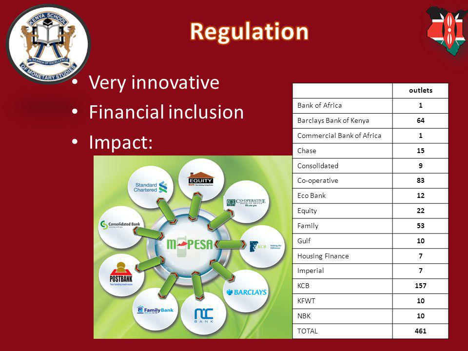 Regulation Very innovative Financial inclusion Impact: outlets
