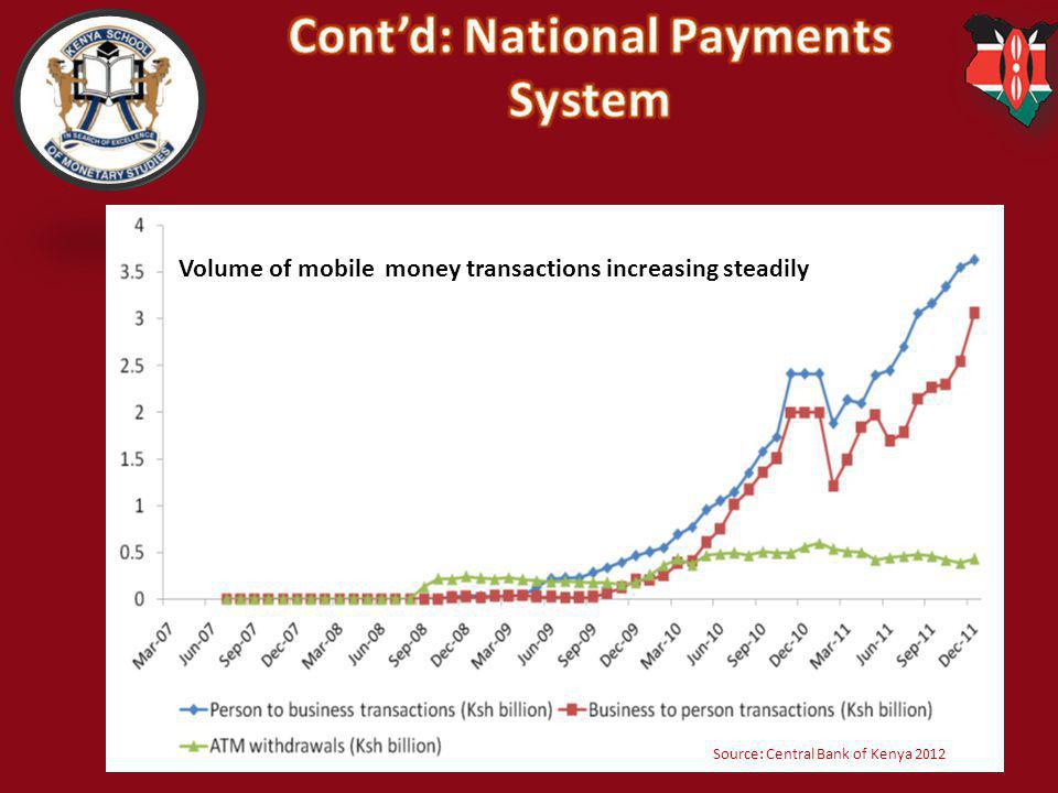 Cont'd: National Payments System