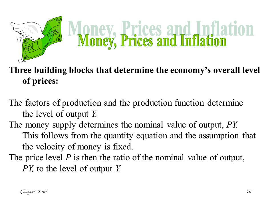 Money, Prices and Inflation