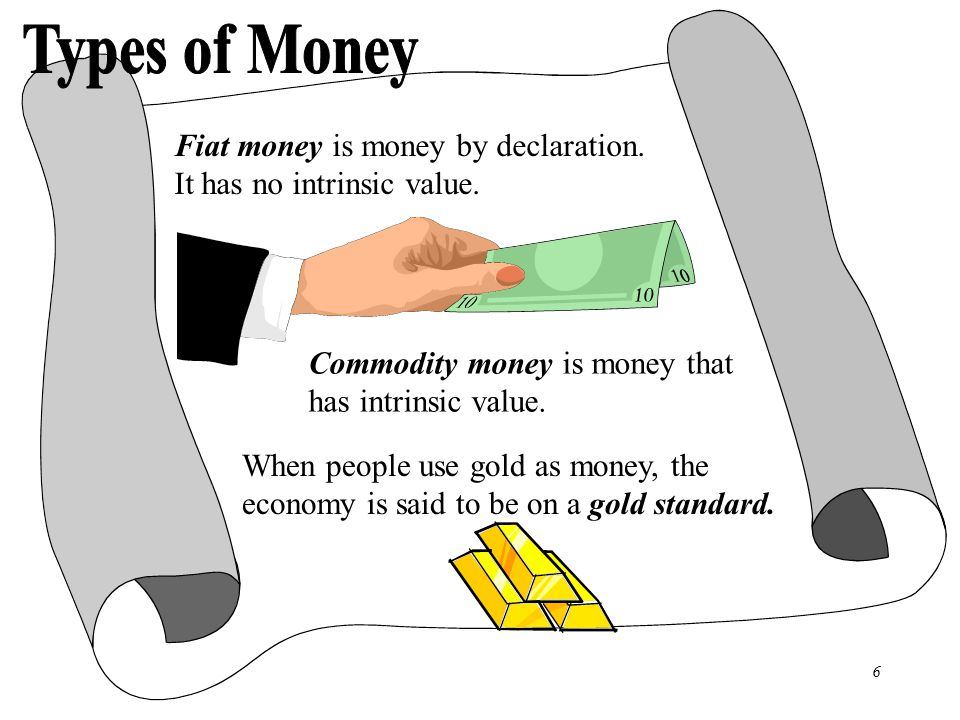 Types of Money Fiat money is money by declaration.