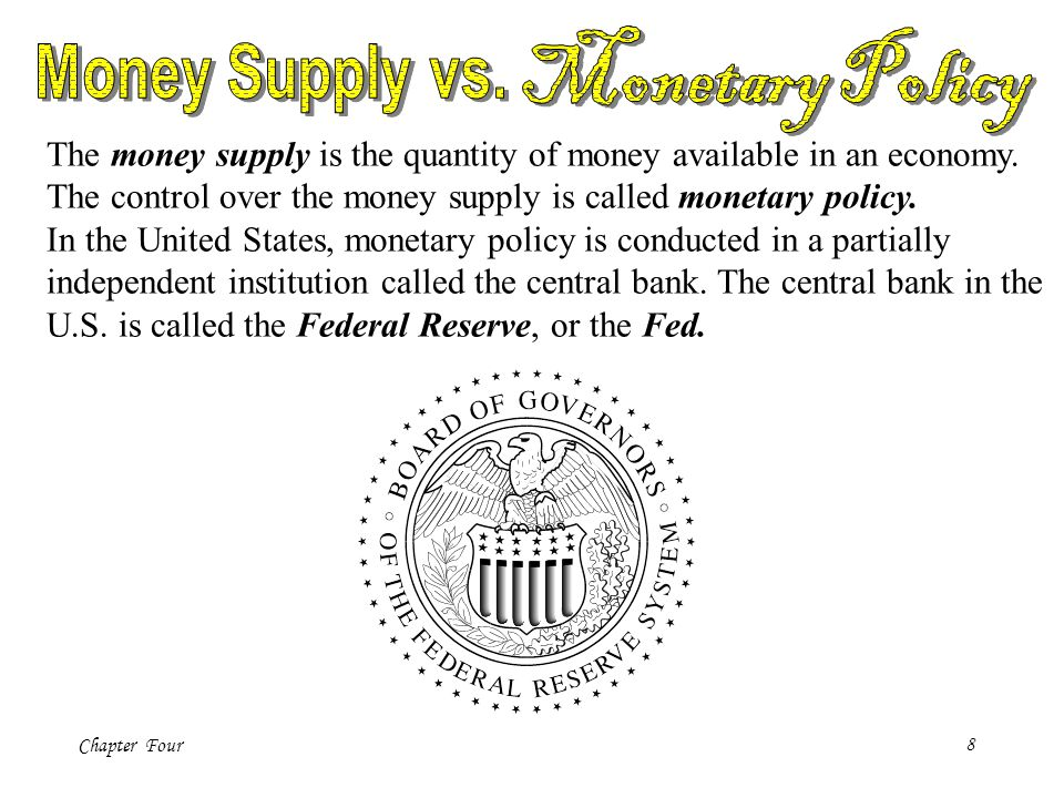 Monetary Policy Money Supply vs.