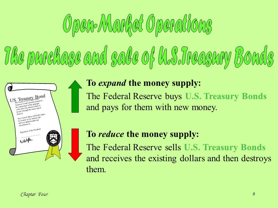 Open-Market Operations The purchase and sale of U.S. Treasury Bonds
