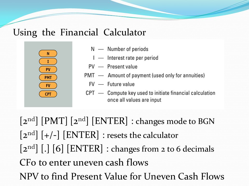 Using the Financial Calculator