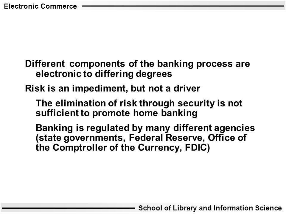 Different components of the banking process are