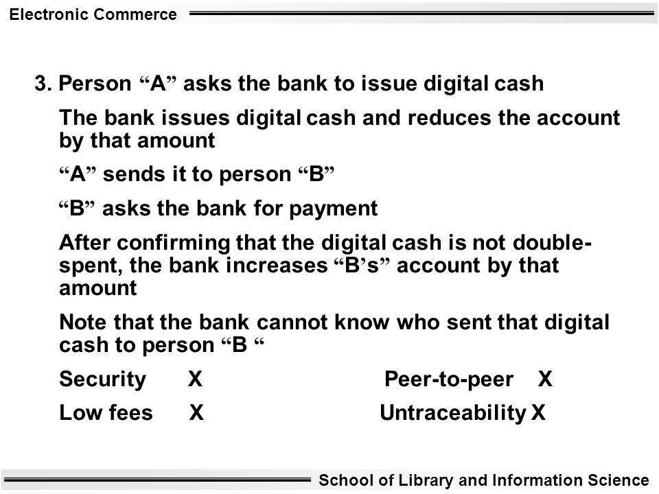 3. Person A asks the bank to issue digital cash
