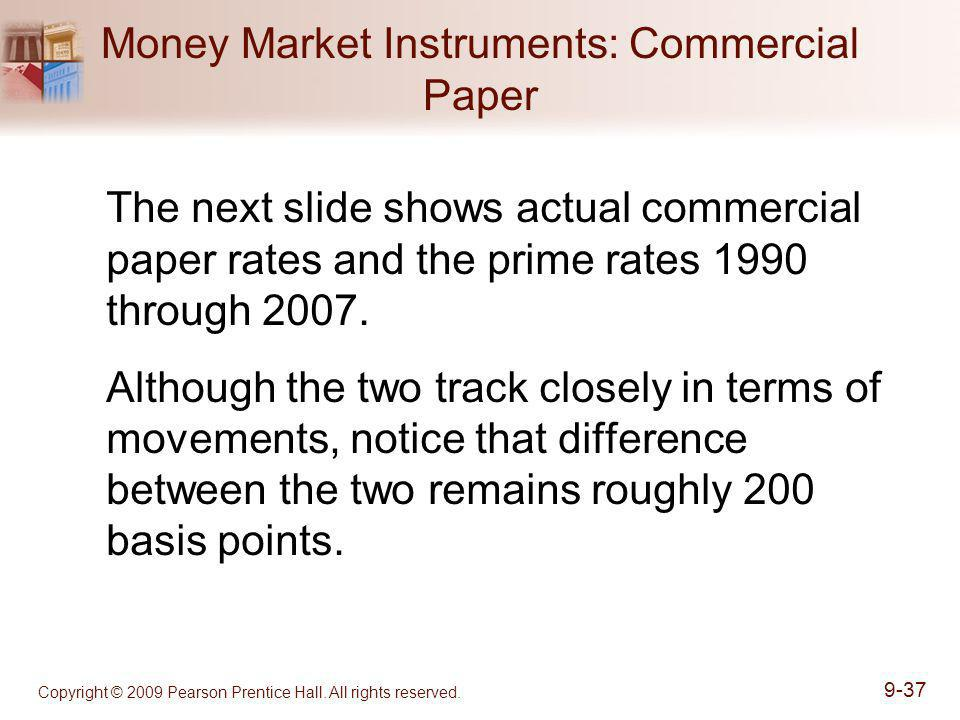 Money Market Instruments: Commercial Paper
