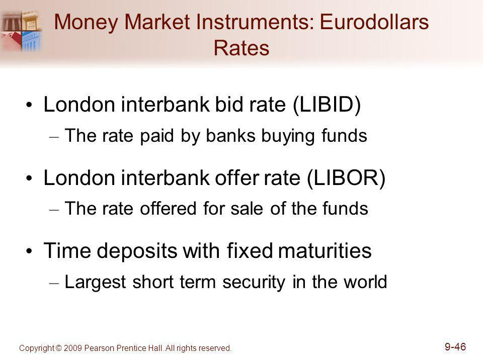 What it means: LIBOR stands for London Interbank Offered Rate. It's the rate of interest at which banks offer to lend money to one another in the wholesale money markets in London.