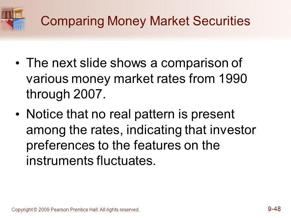 Comparing Money Market Securities