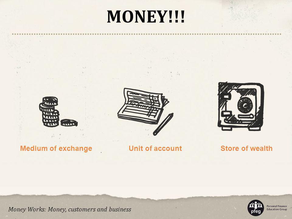 MONEY!!! Medium of exchange Unit of account Store of wealth