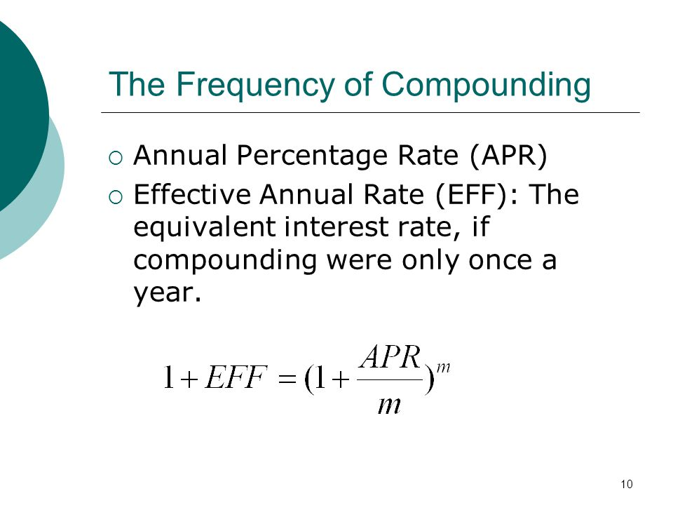 ‏The Frequency of Compounding