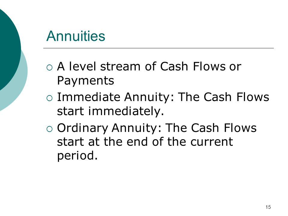 Annuities A level stream of Cash Flows or Payments
