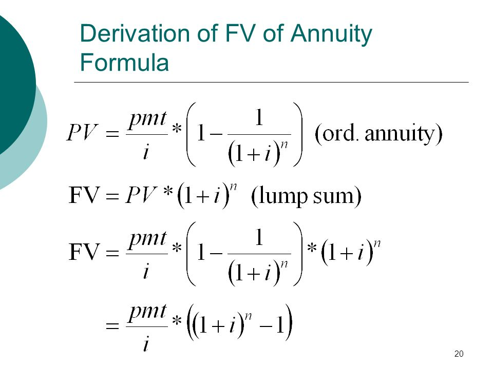 Derivation of FV of Annuity Formula
