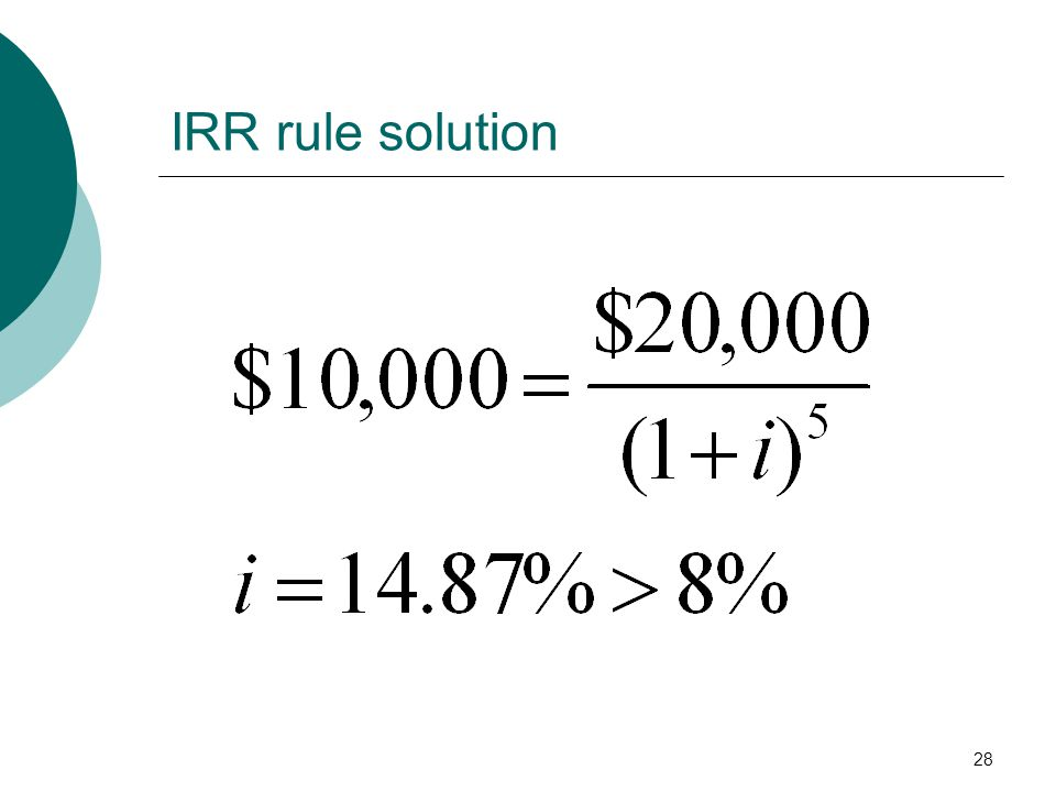 IRR rule solution