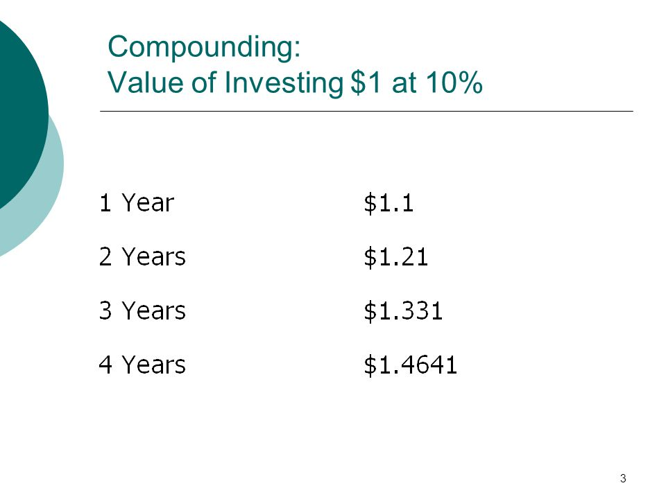 Compounding: Value of Investing $1 at 10%