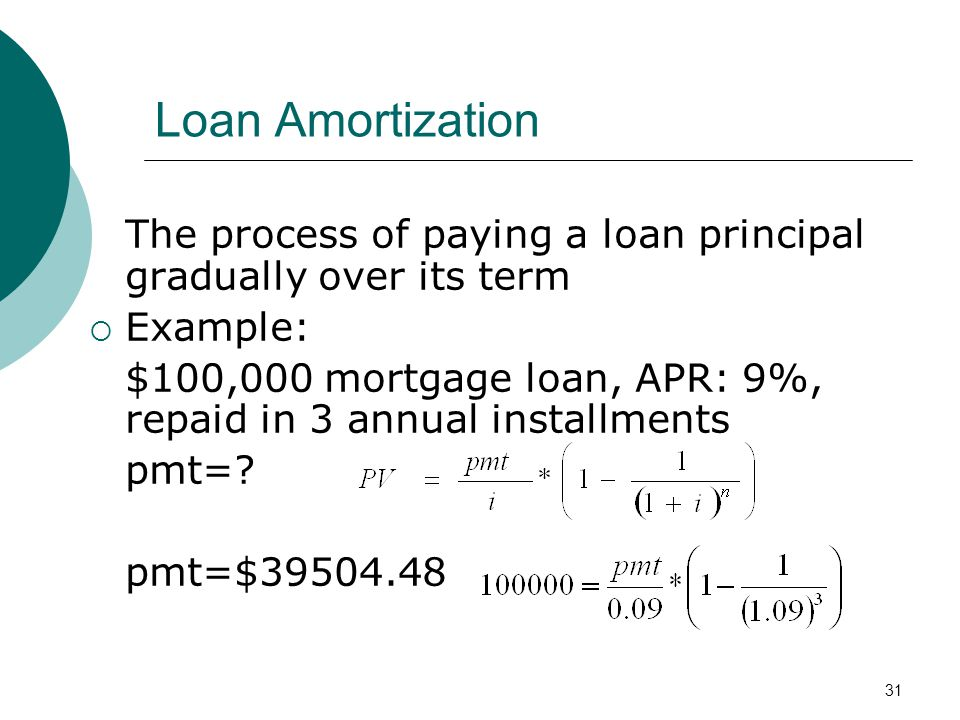 Loan Amortization The process of paying a loan principal gradually over its term. Example:
