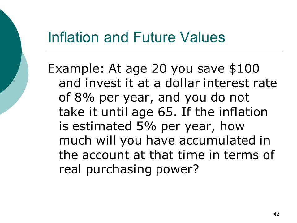 Inflation and Future Values