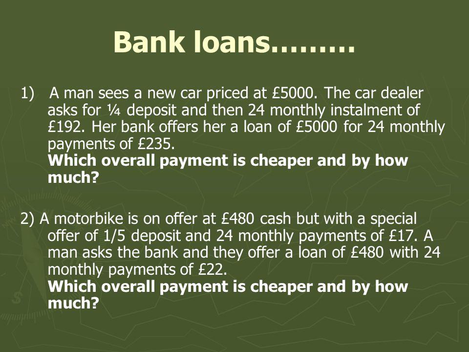 Bank loans………