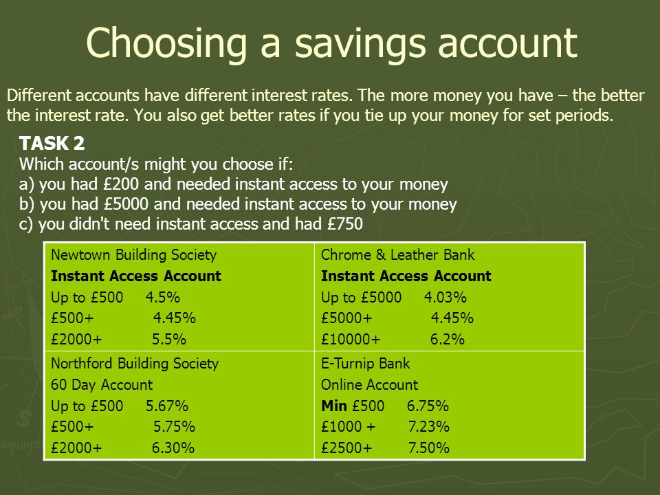 Choosing a savings account