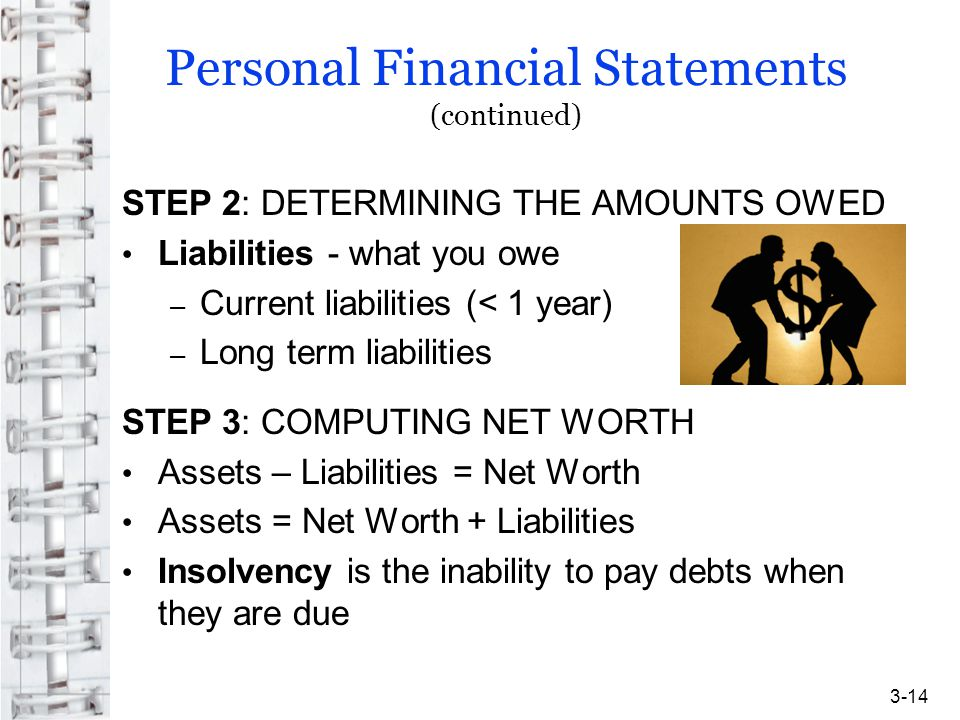 Personal Financial Statements (continued)