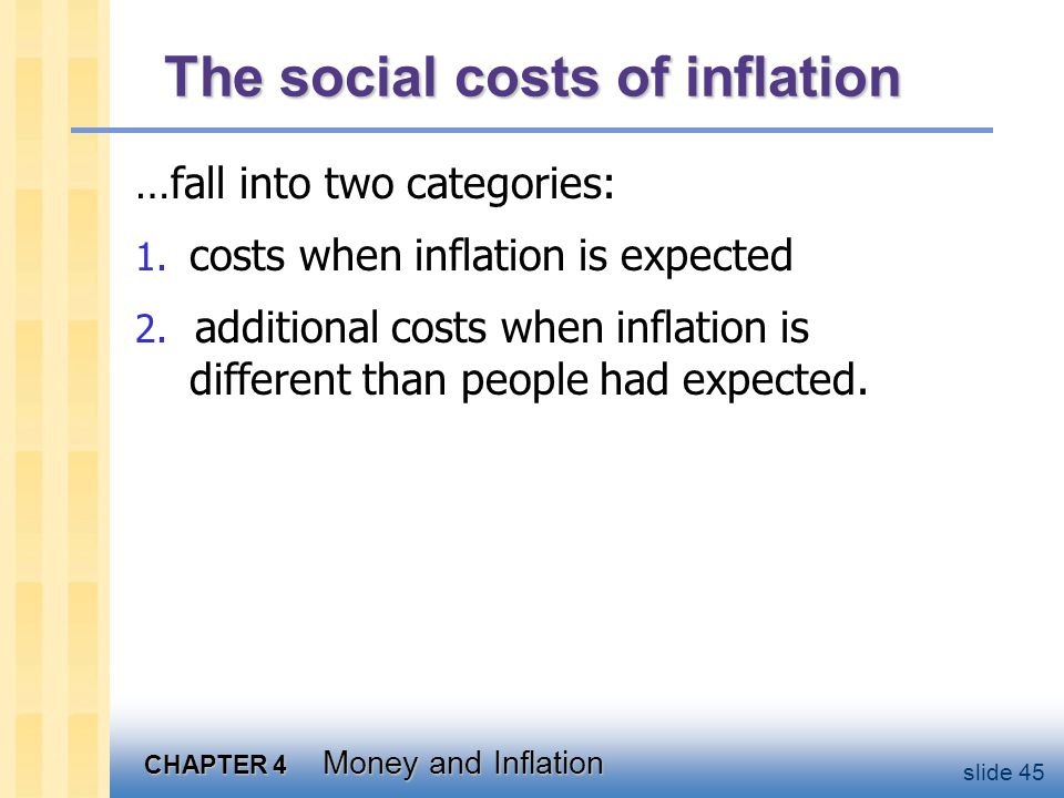 The costs of expected inflation: 1. __________________