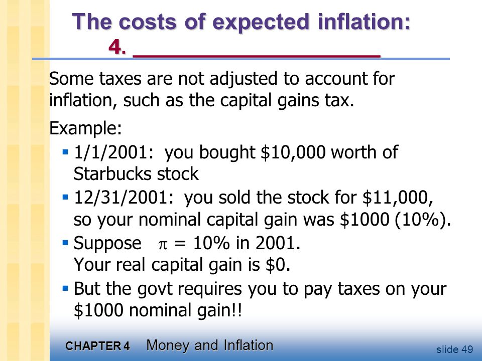 The costs of expected inflation: 5. __________________