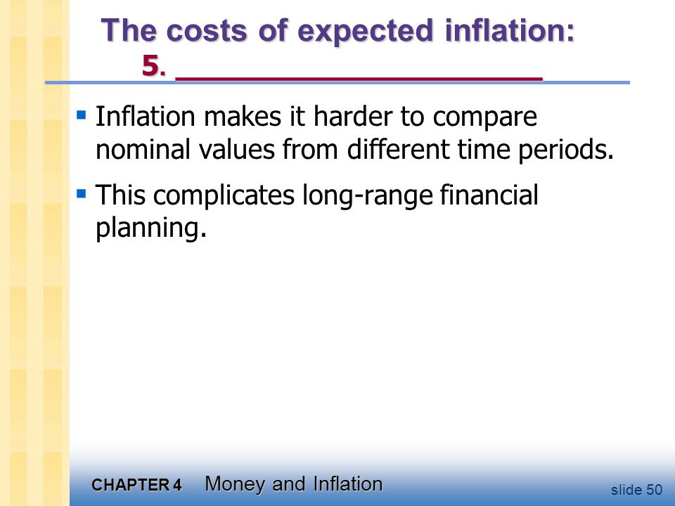 Additional cost of unexpected inflation: _________________________________
