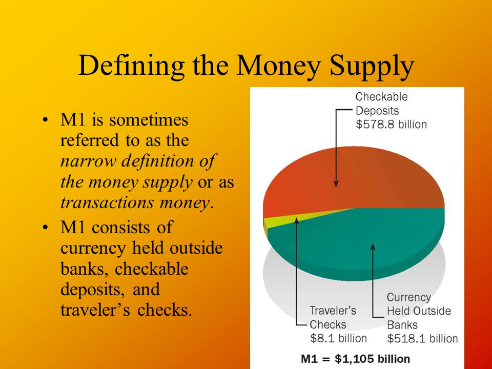Defining the Money Supply