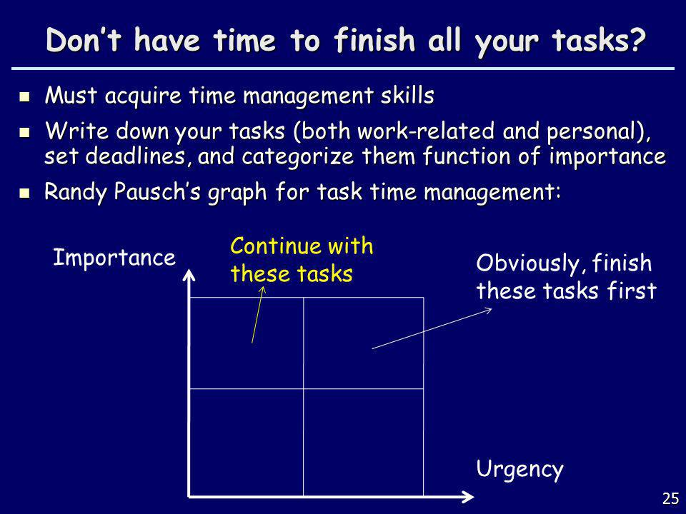 Don't have time to finish all your tasks