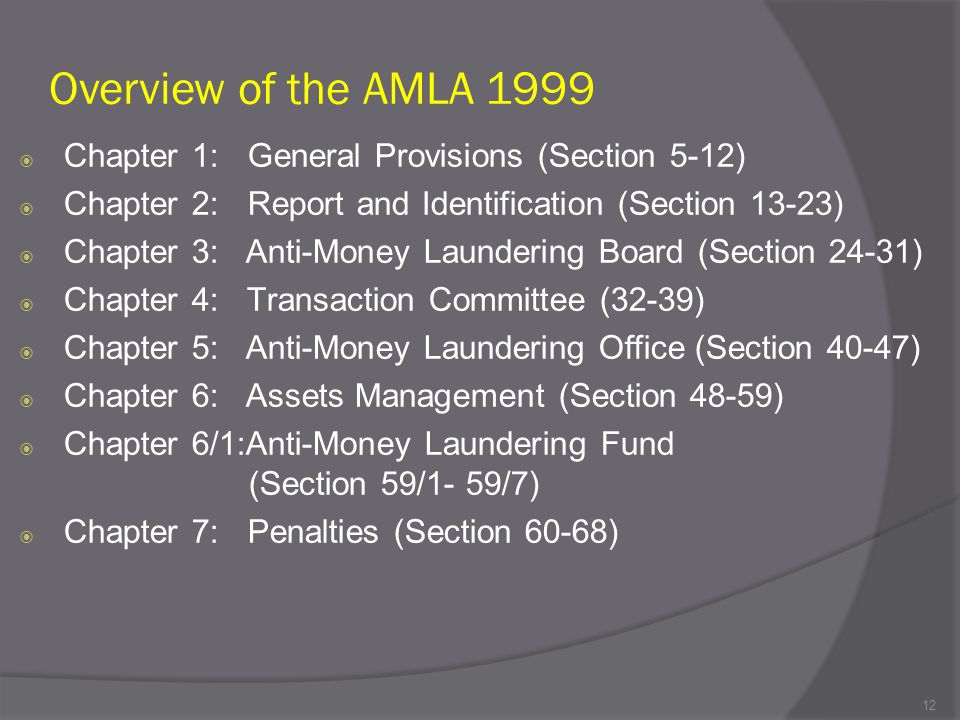 Overview of the AMLA 1999 Chapter 1: General Provisions (Section 5-12)