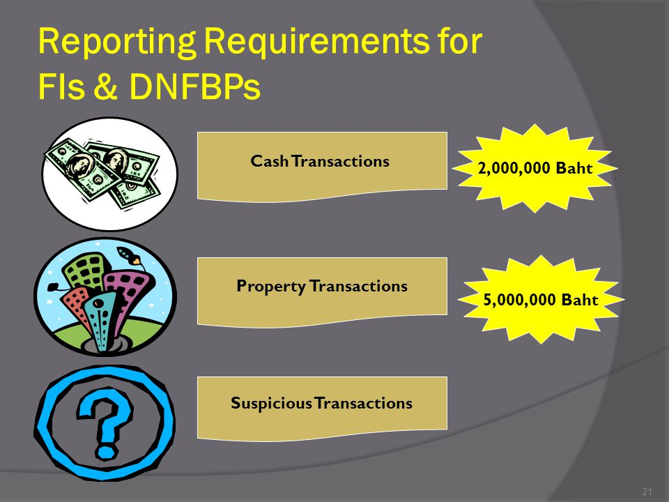 Reporting Requirements for FIs & DNFBPs