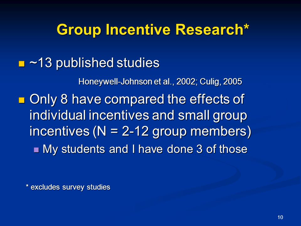 Group Incentive Research*