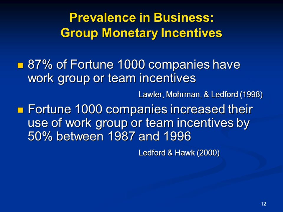 Prevalence in Business: Group Monetary Incentives