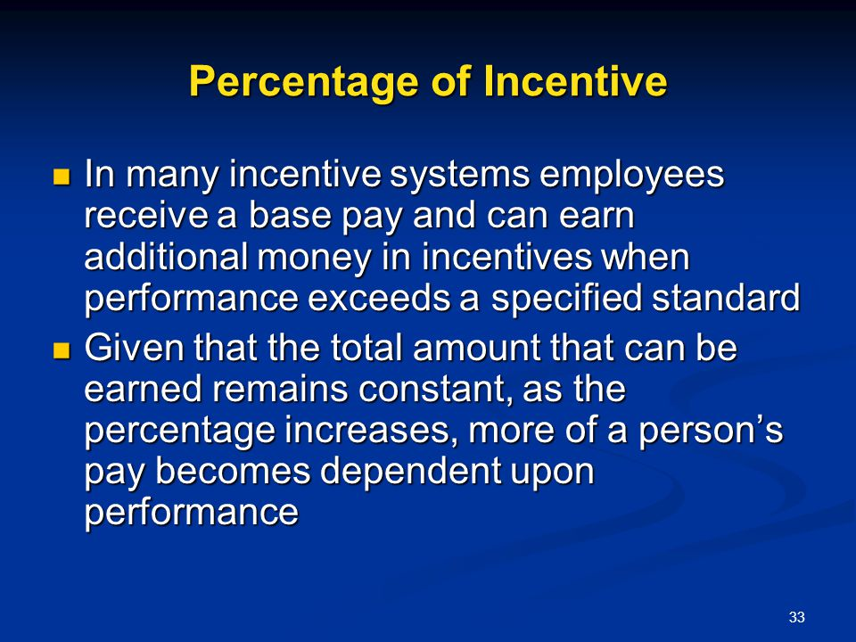 Percentage of Incentive