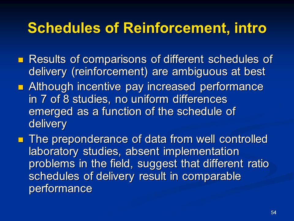 Schedules of Reinforcement, intro