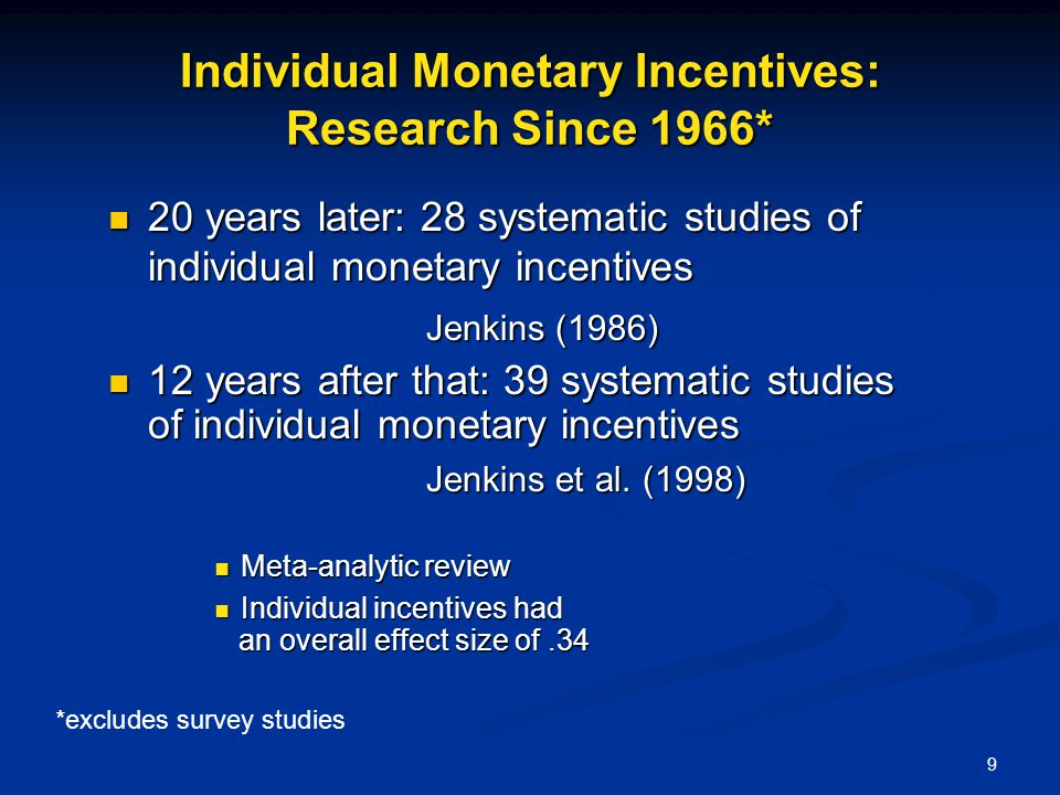 Individual Monetary Incentives: Research Since 1966*