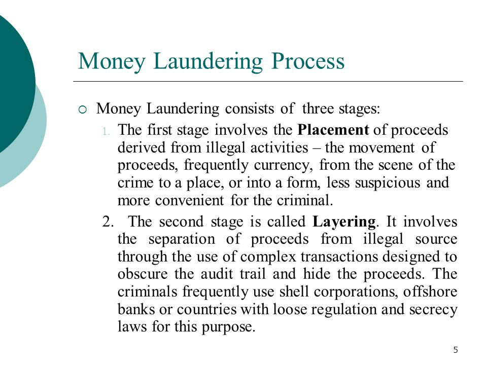 Money Laundering Process