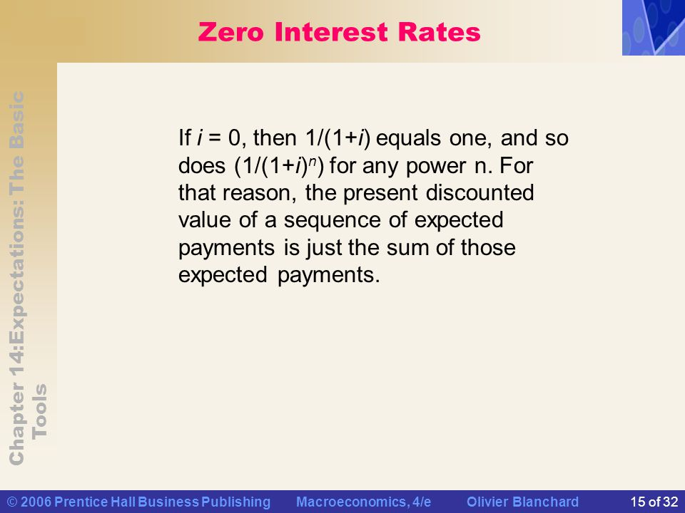 Zero Interest Rates