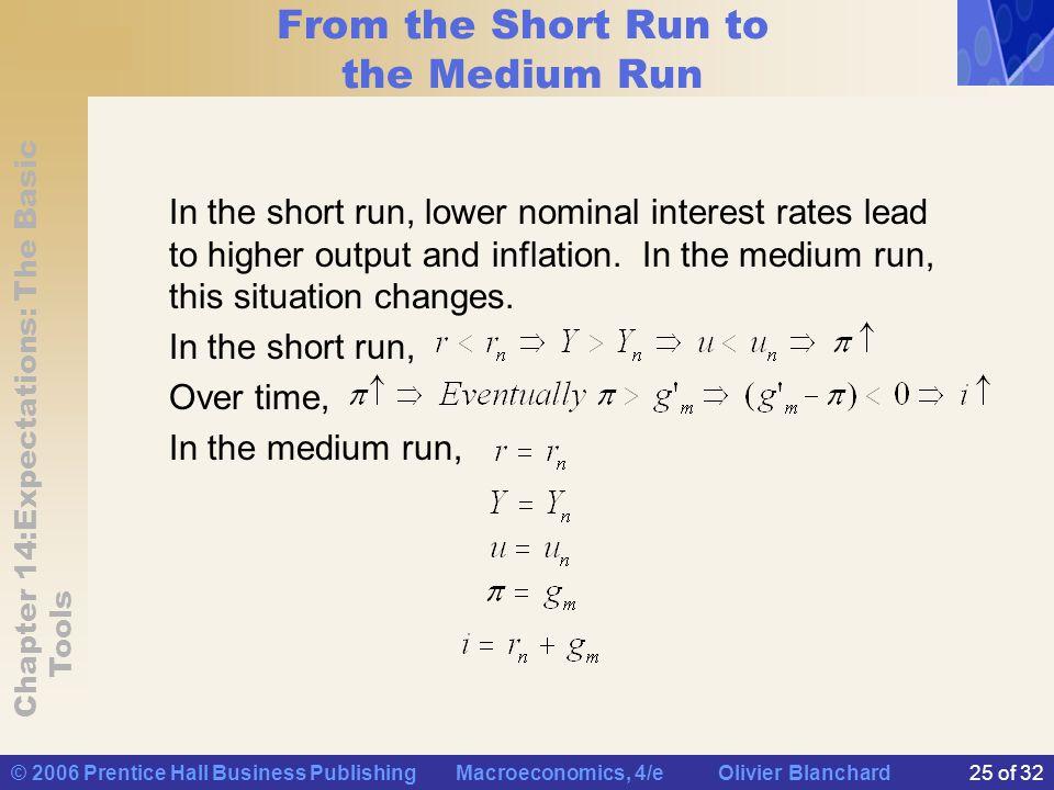 From the Short Run to the Medium Run