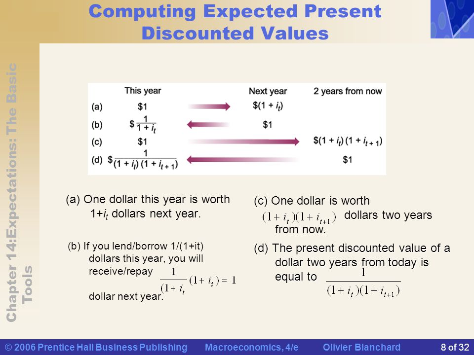 Computing Expected Present Discounted Values