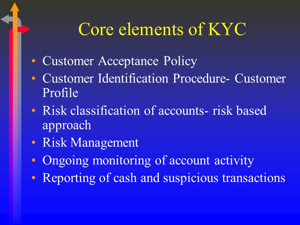 Core elements of KYC Customer Acceptance Policy
