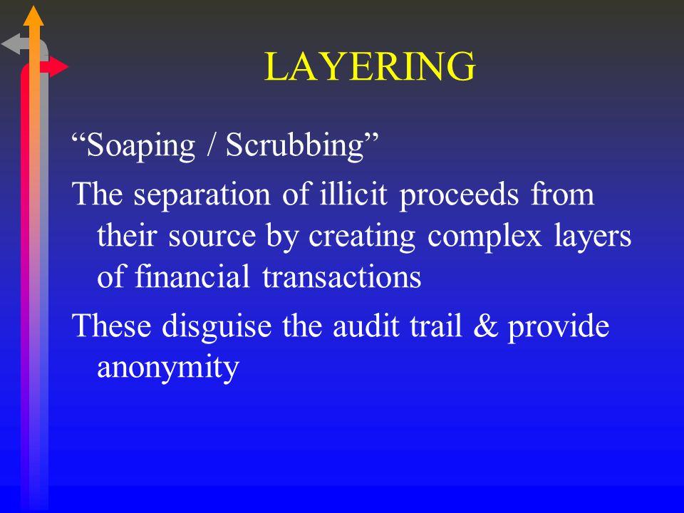 LAYERING Soaping / Scrubbing