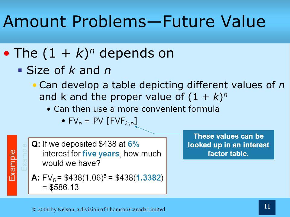 Amount Problems—Future Value