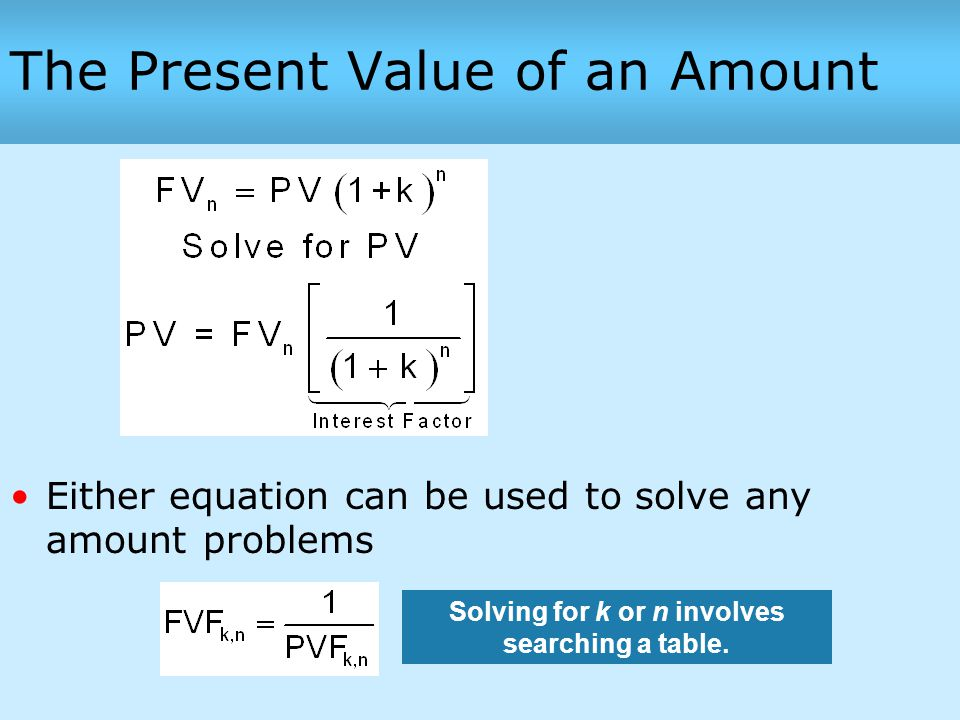 The Present Value of an Amount